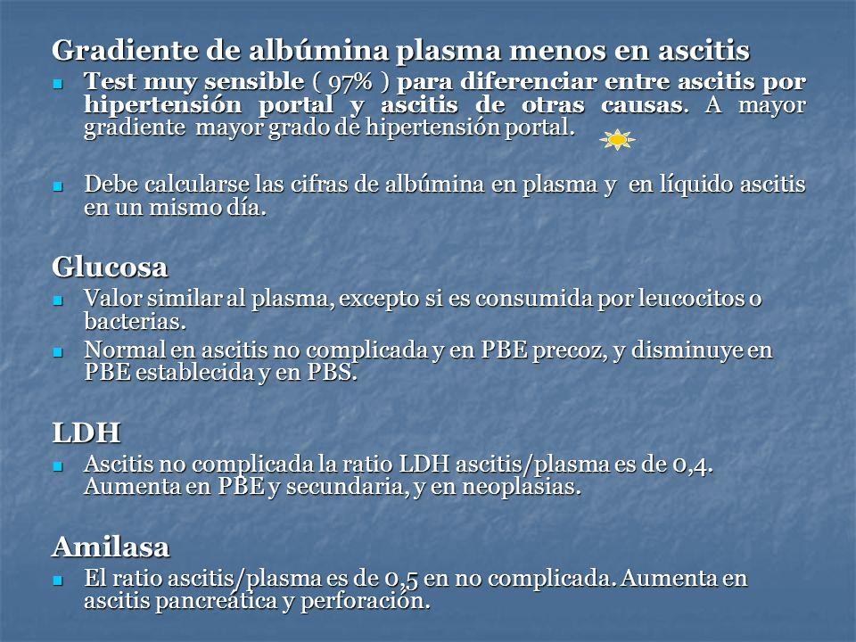 Gradiente de albúmina plasma menos en ascitis