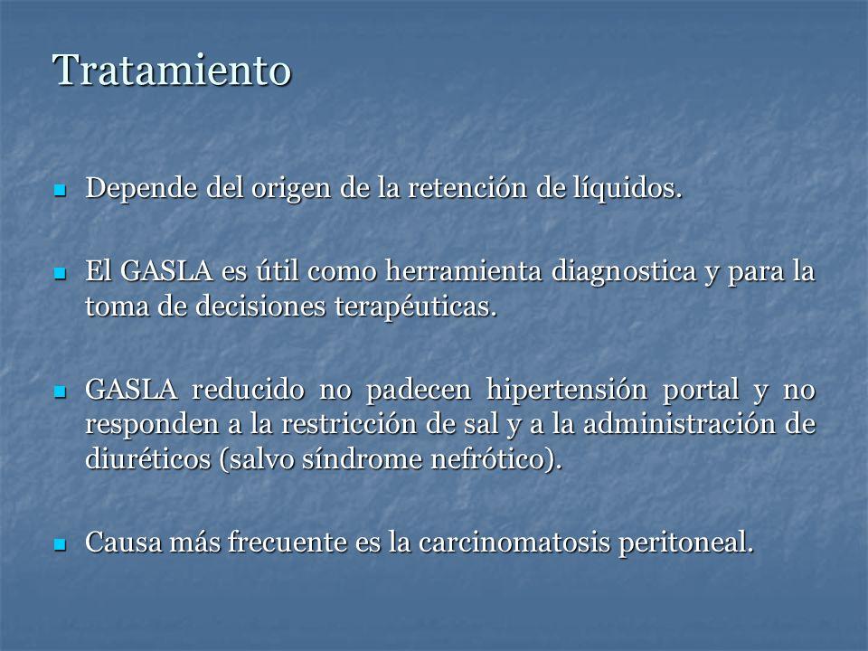 Tratamiento Depende del origen de la retención de líquidos.