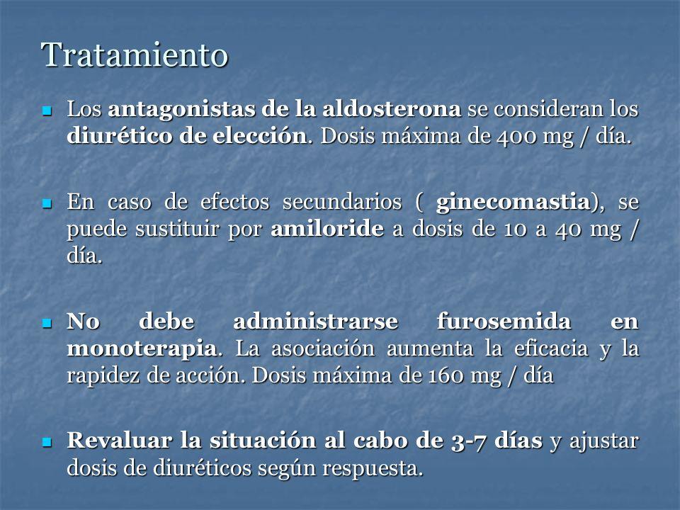 TratamientoLos antagonistas de la aldosterona se consideran los diurético de elección. Dosis máxima de 400 mg / día.