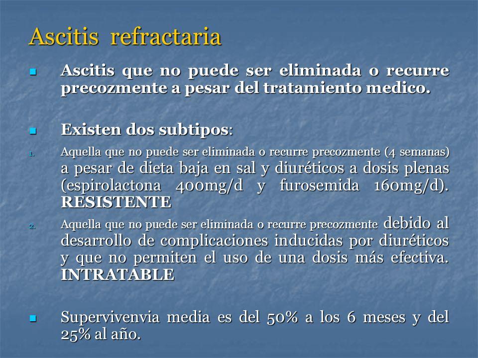 Ascitis refractariaAscitis que no puede ser eliminada o recurre precozmente a pesar del tratamiento medico.