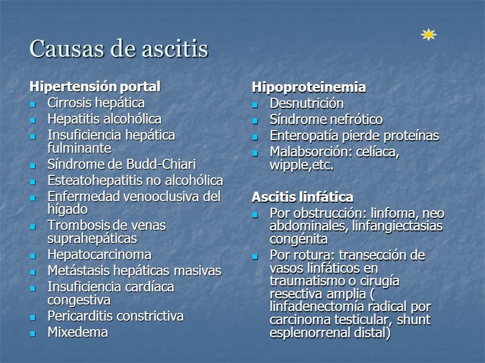 Causas de ascitis Hipoproteinemia Hipertensión portal Desnutrición
