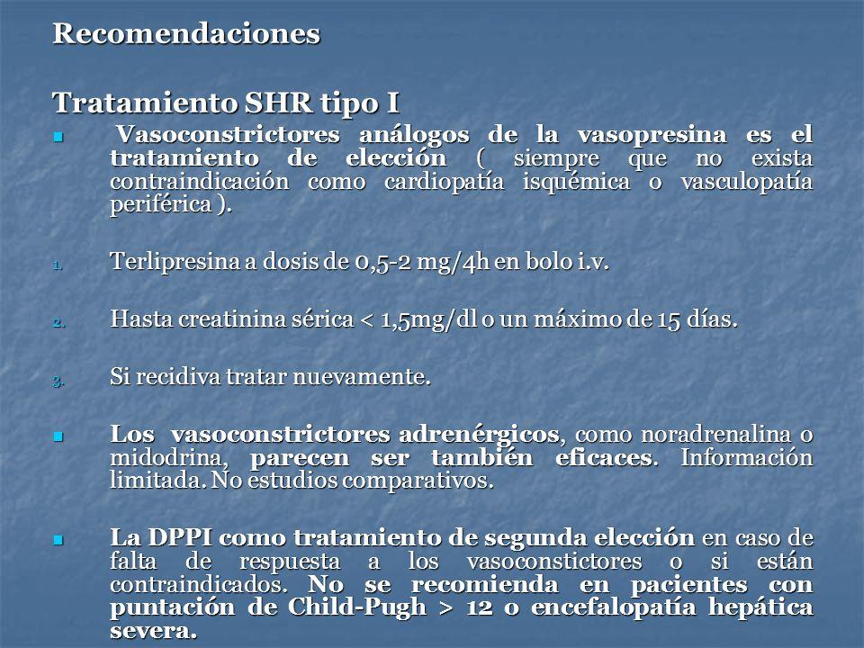 Recomendaciones Tratamiento SHR tipo I