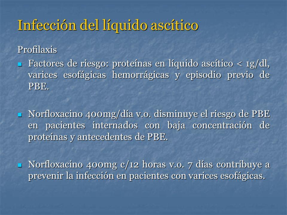Infección del líquido ascítico