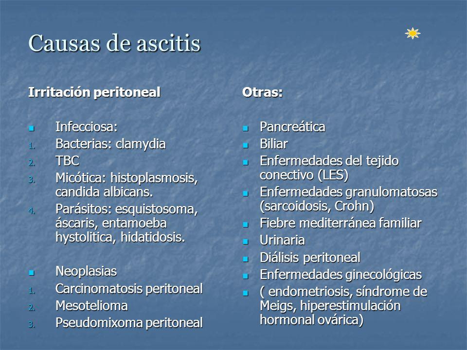 Causas de ascitis Irritación peritoneal Infecciosa: