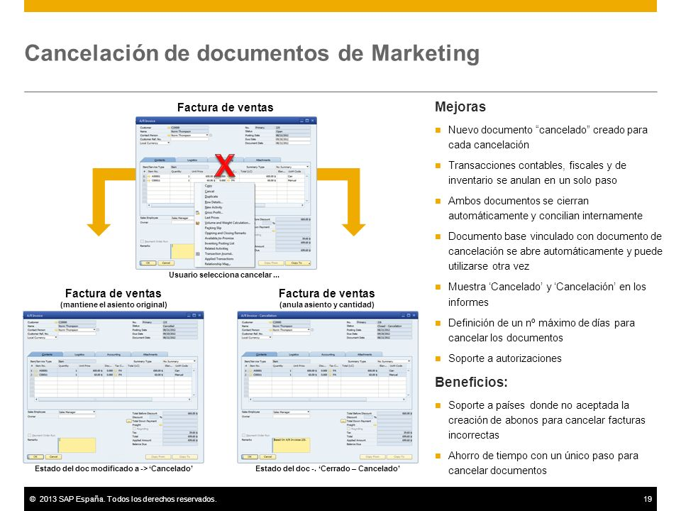 Cancelación de documentos de Marketing