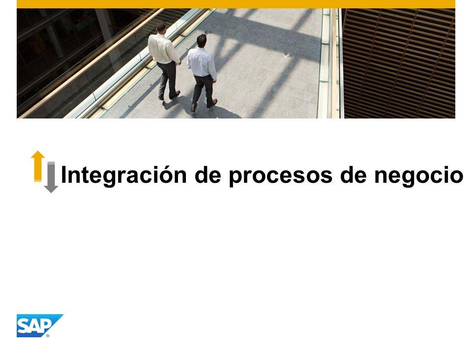 Integración de procesos de negocio