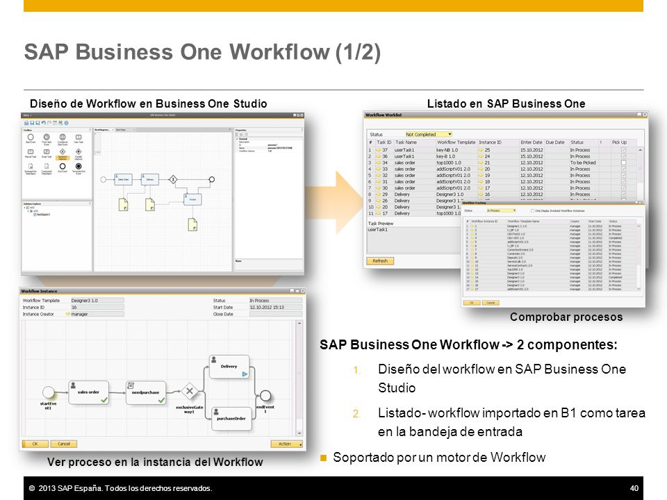 SAP Business One Workflow (1/2)
