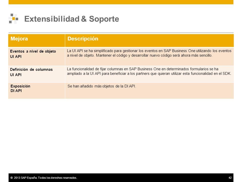 Extensibilidad & Soporte
