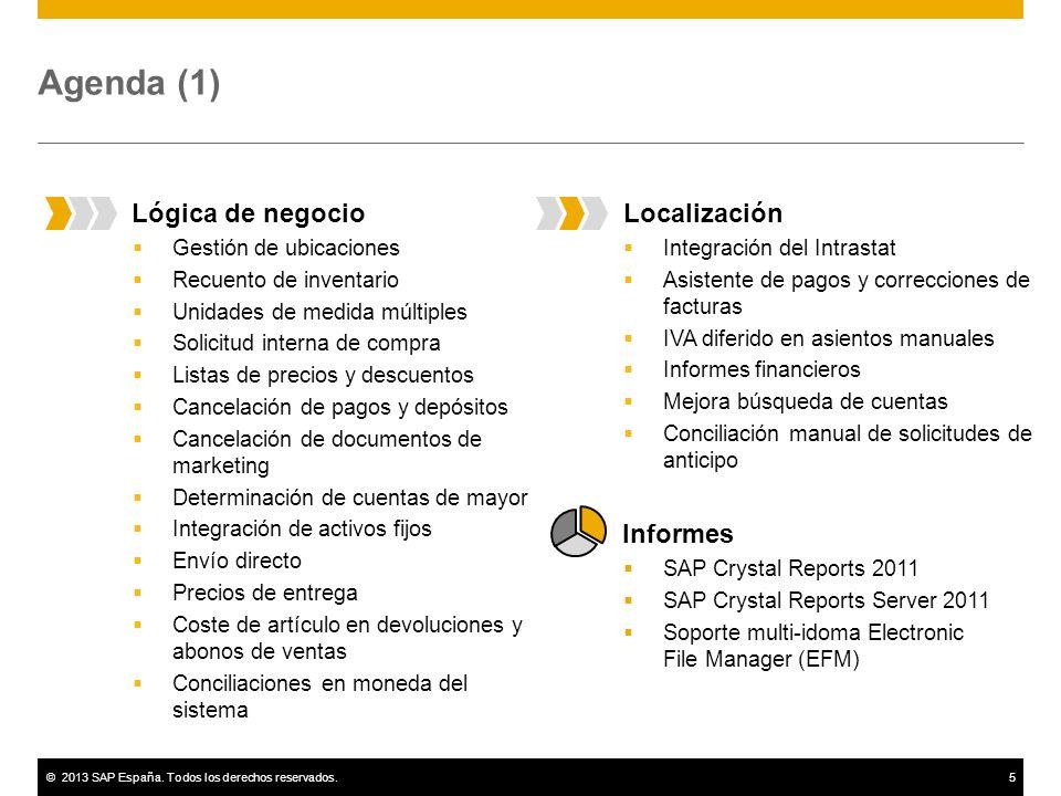 Agenda (1) Lógica de negocio Localización Informes