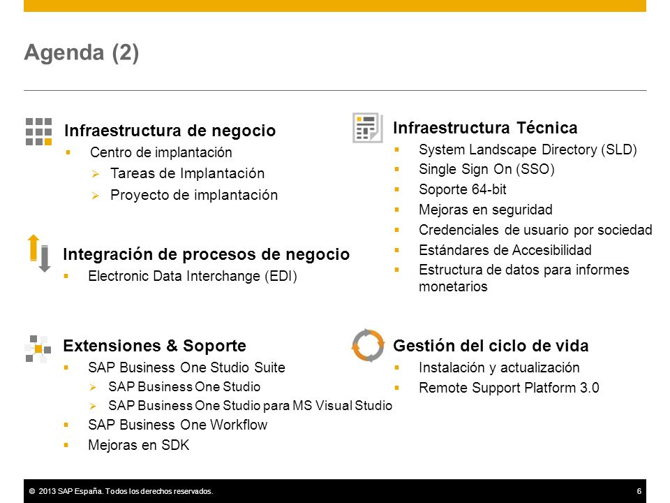 Agenda (2) Infraestructura Técnica Infraestructura de negocio