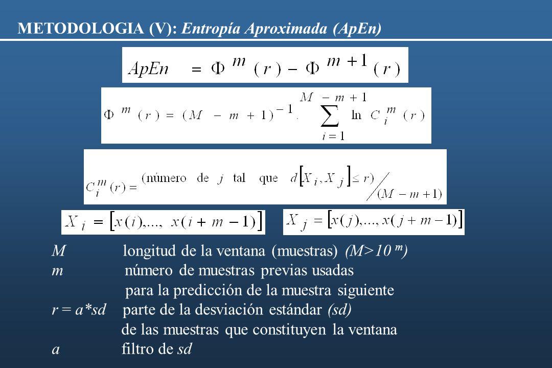 METODOLOGIA (V): Entropía Aproximada (ApEn)