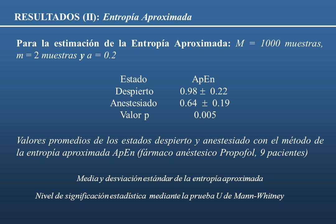 Media y desviación estándar de la entropía aproximada