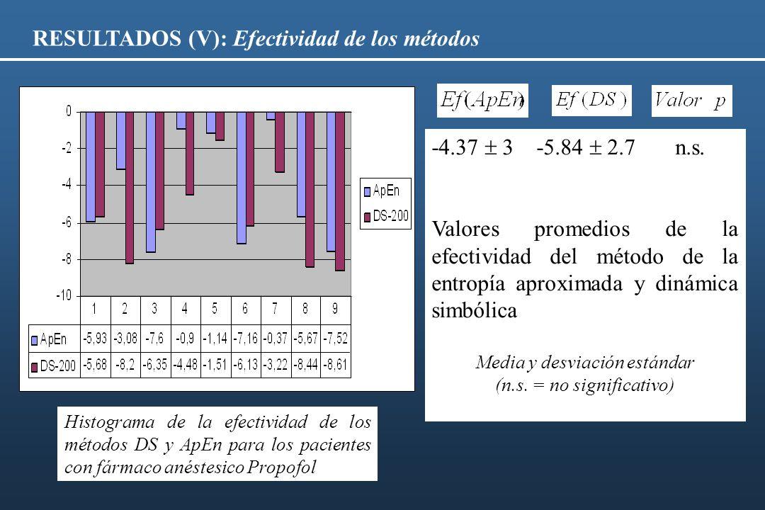 RESULTADOS (V): Efectividad de los métodos