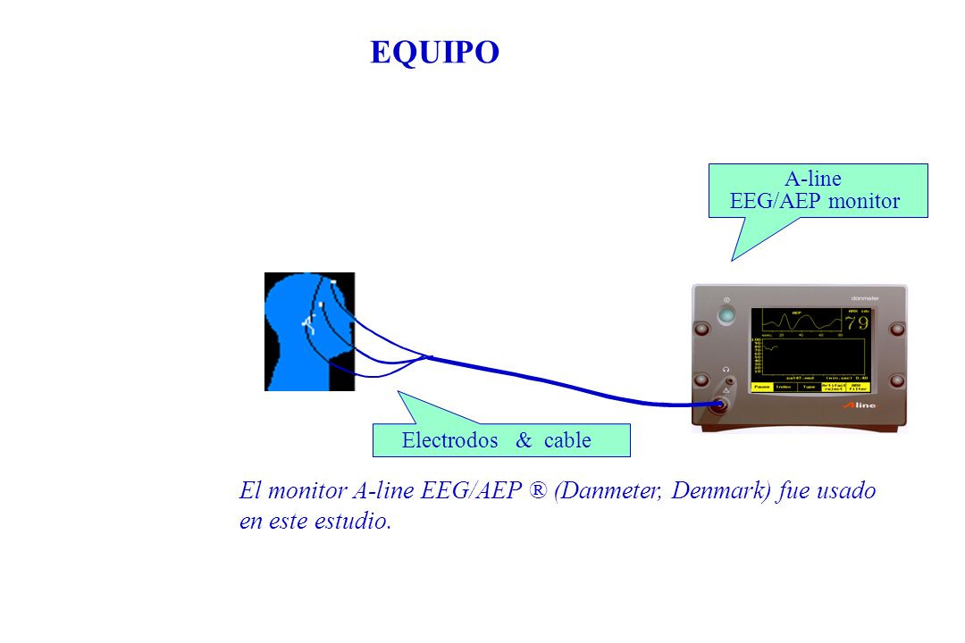 EQUIPO A-line. EEG/AEP monitor. Electrodos. & cable.