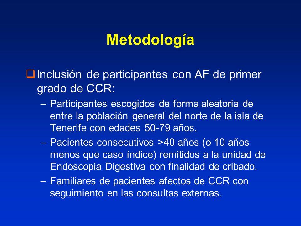 Metodología Inclusión de participantes con AF de primer grado de CCR: