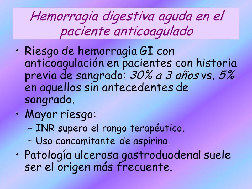 Hemorragia digestiva aguda en el paciente anticoagulado