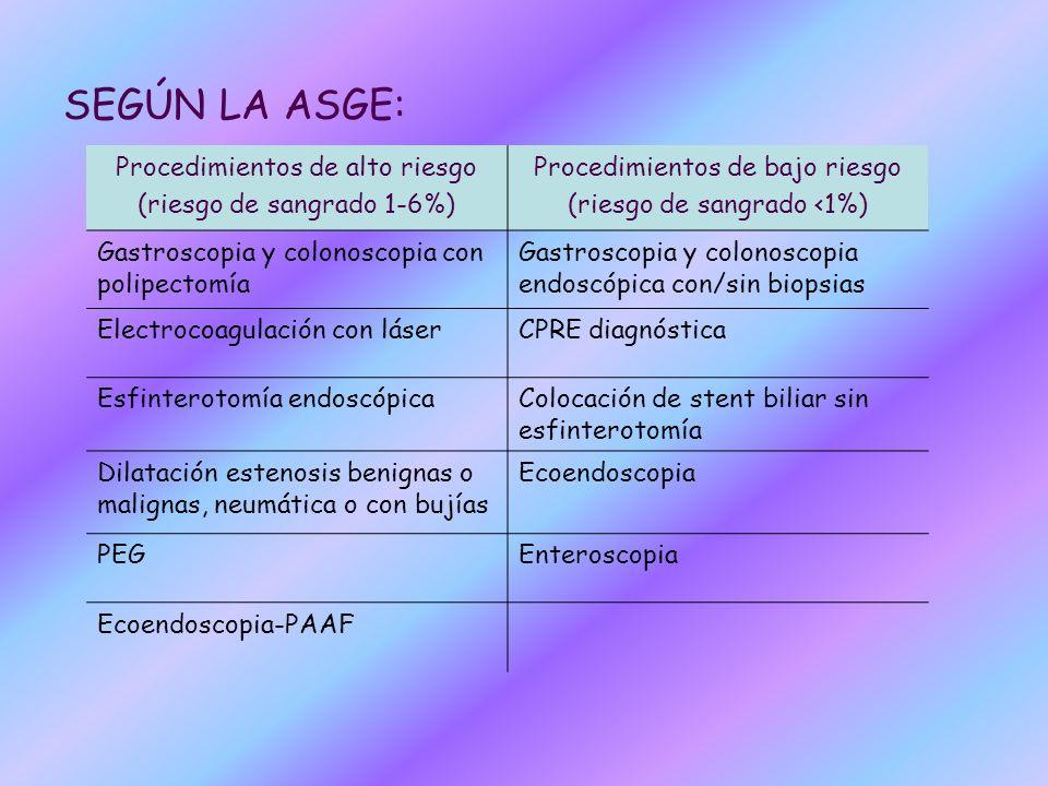 SEGÚN LA ASGE: Procedimientos de alto riesgo (riesgo de sangrado 1-6%)