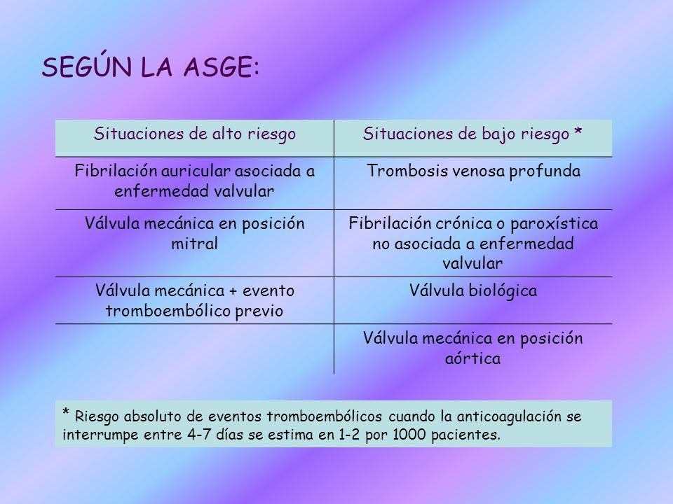 SEGÚN LA ASGE:Situaciones de alto riesgo. Situaciones de bajo riesgo * Fibrilación auricular asociada a enfermedad valvular.