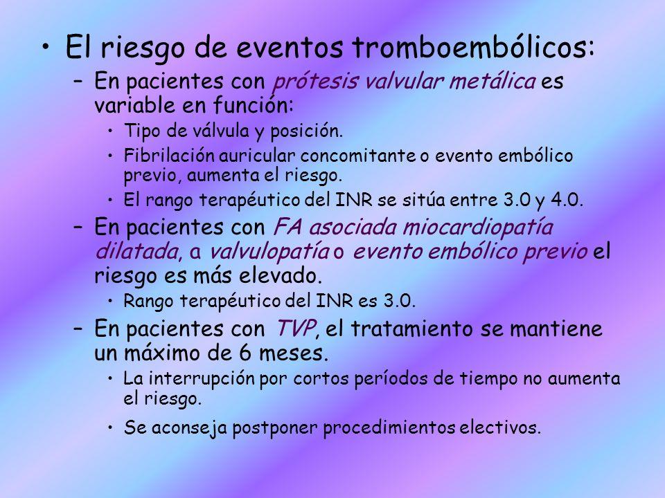 El riesgo de eventos tromboembólicos: