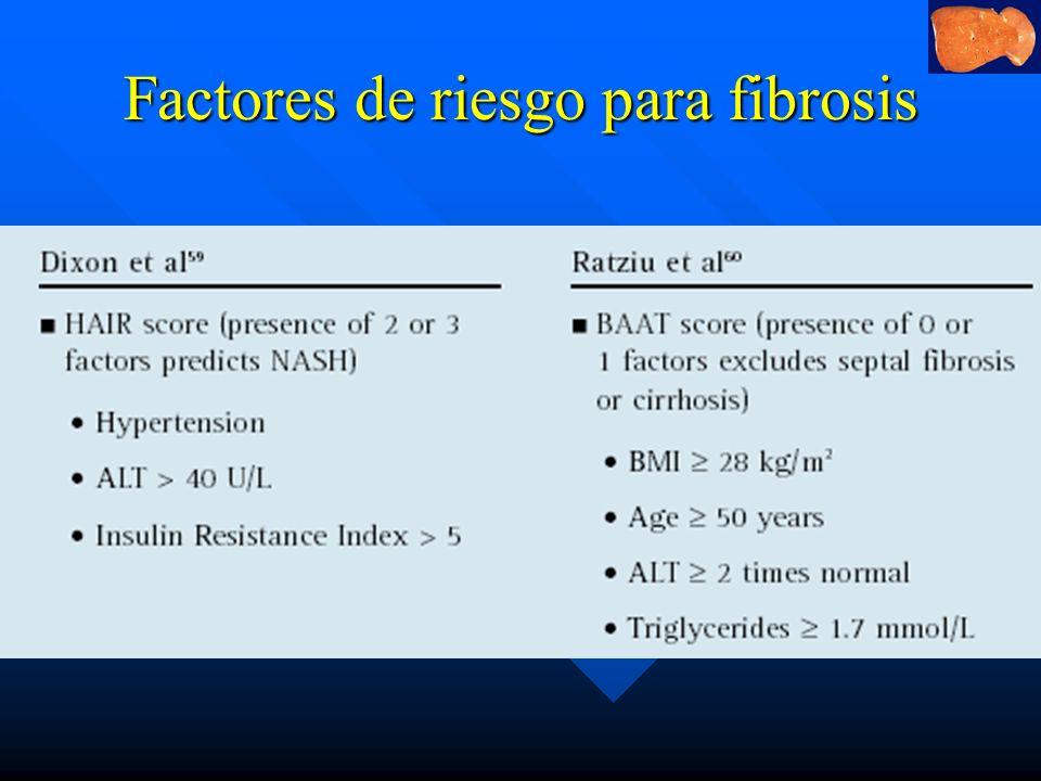 Factores de riesgo para fibrosis