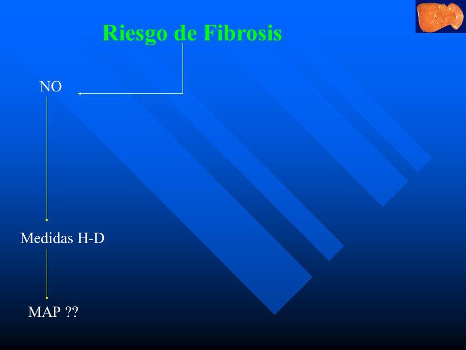 Riesgo de Fibrosis NO Medidas H-D MAP