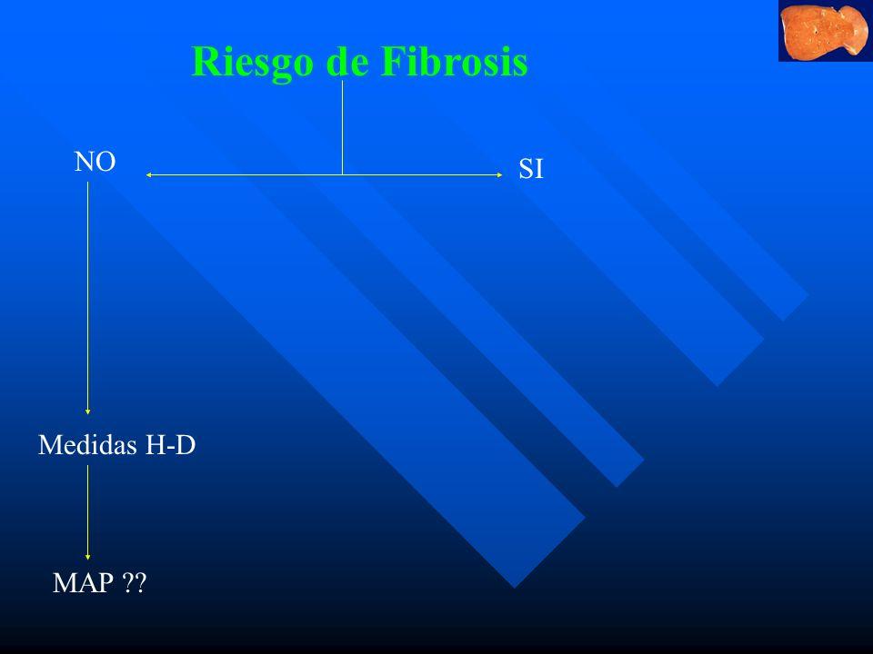 Riesgo de Fibrosis NO SI Medidas H-D MAP
