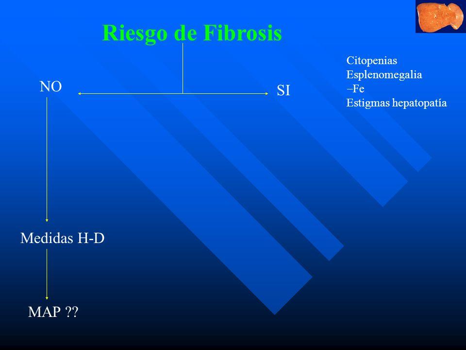 Riesgo de Fibrosis NO SI Medidas H-D MAP Citopenias Esplenomegalia
