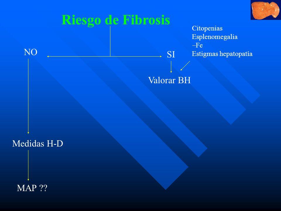Riesgo de Fibrosis NO SI Valorar BH Medidas H-D MAP Citopenias