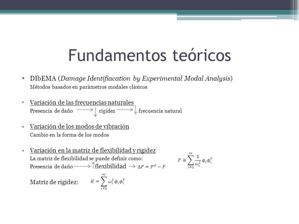 Fundamentos teóricos DIbEMA (Damage Identifiacation by Experimental Modal Analysis) Métodos basados en parámetros modales clásicos.