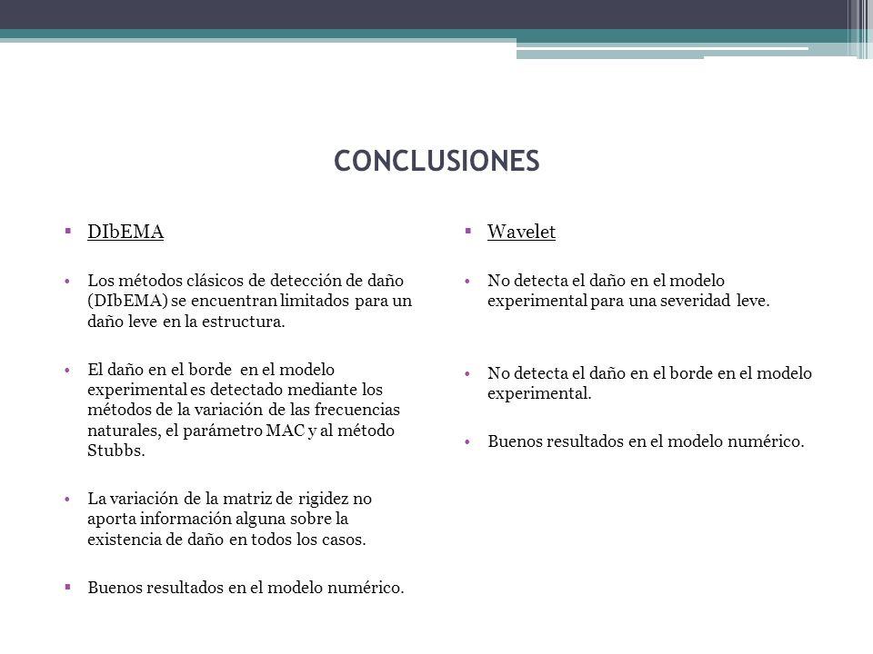 CONCLUSIONES DIbEMA Wavelet