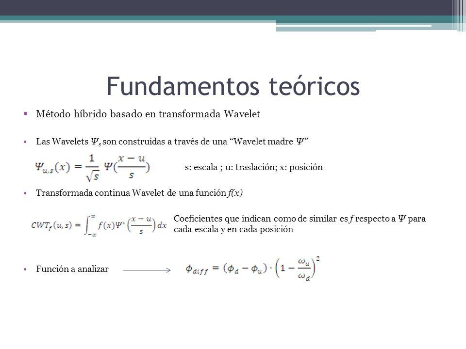 Fundamentos teóricos Método híbrido basado en transformada Wavelet