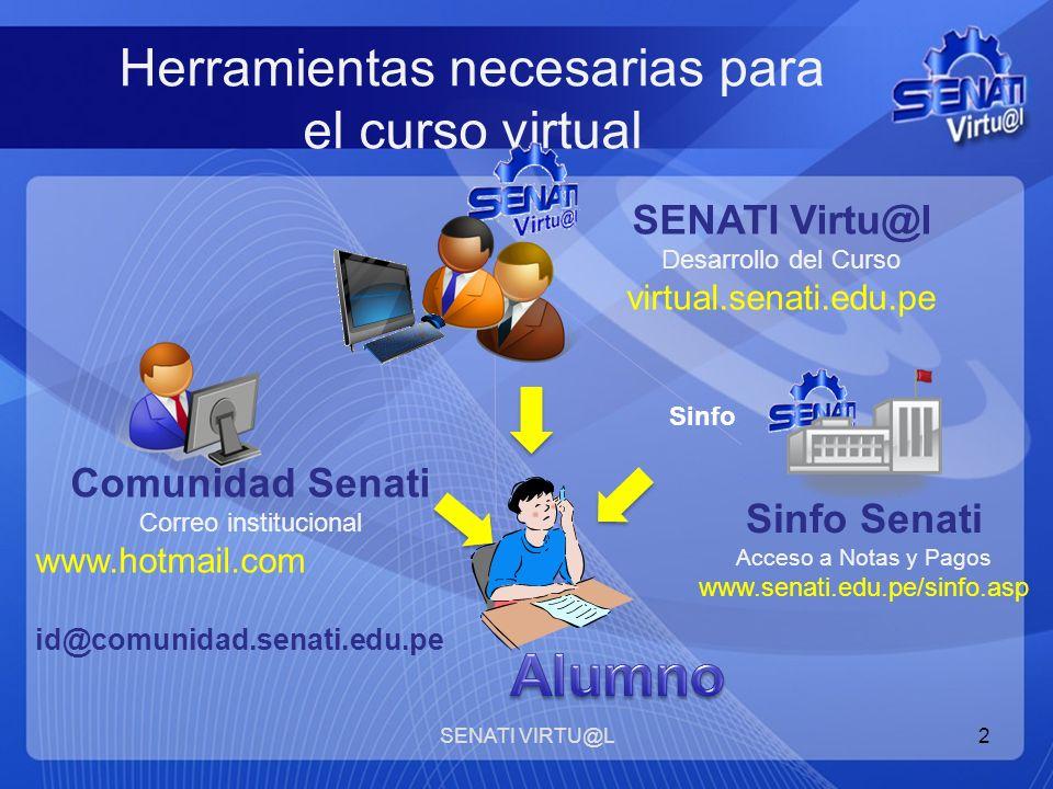 Herramientas necesarias para el curso virtual