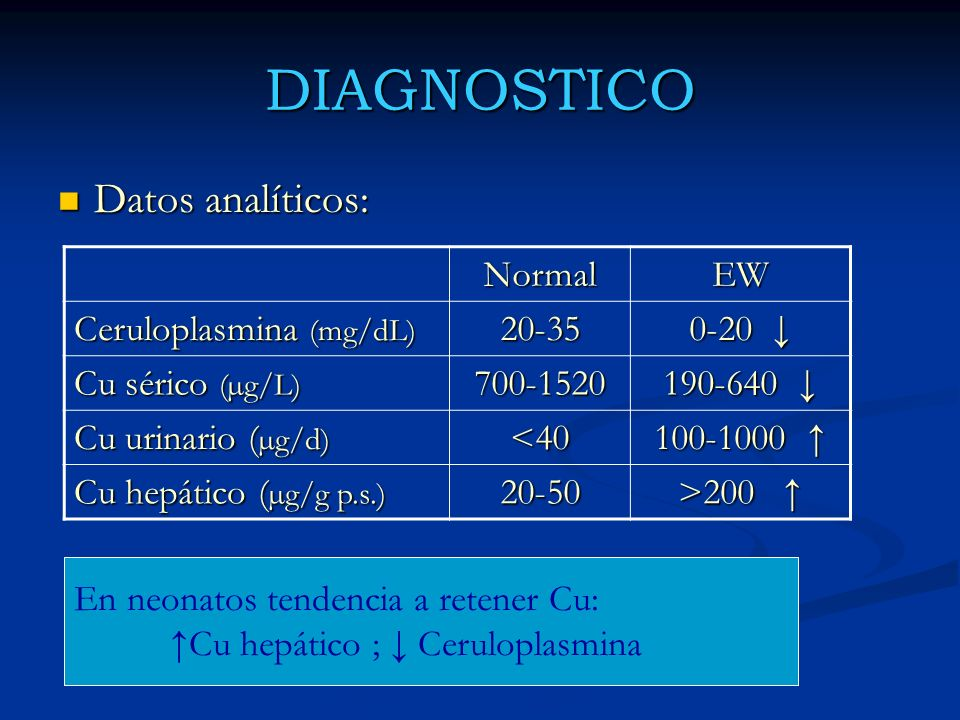 DIAGNOSTICO Datos analíticos: Normal EW Ceruloplasmina (mg/dL) 20-35