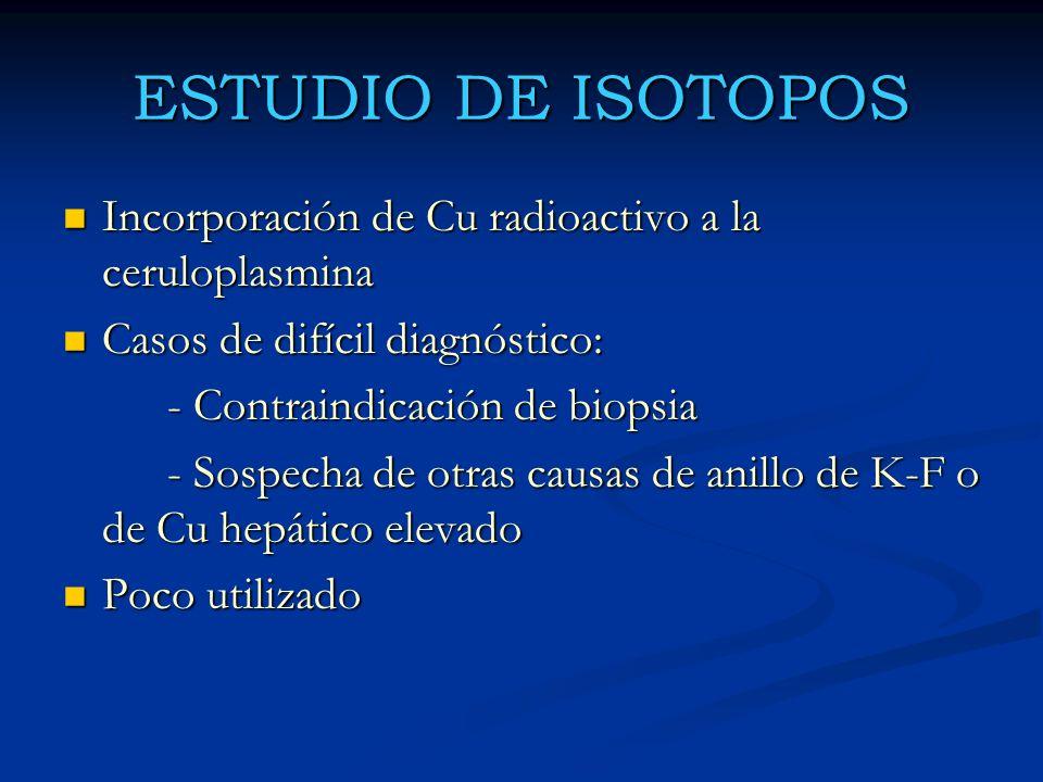 ESTUDIO DE ISOTOPOS Incorporación de Cu radioactivo a la ceruloplasmina. Casos de difícil diagnóstico: