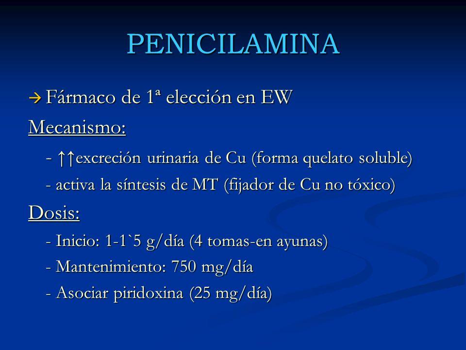 PENICILAMINA Fármaco de 1ª elección en EW Mecanismo: