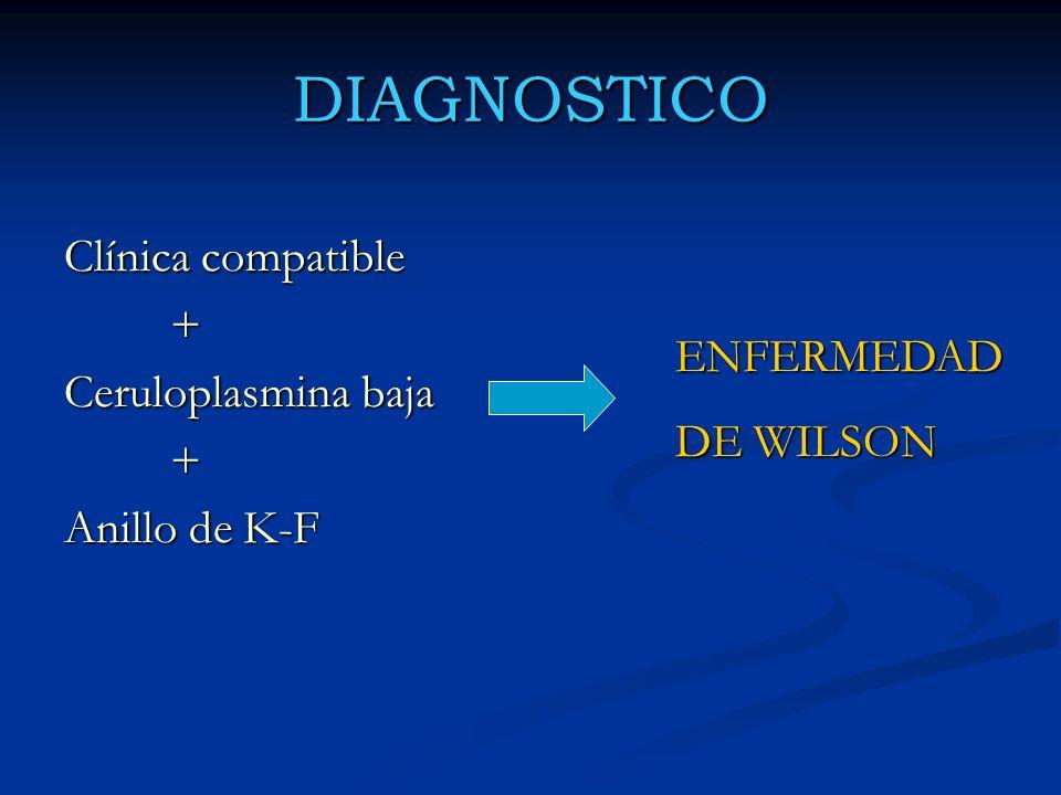 DIAGNOSTICO Clínica compatible + Ceruloplasmina baja ENFERMEDAD