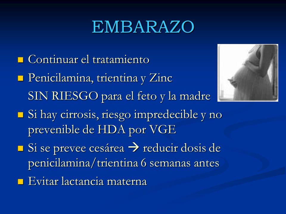 EMBARAZO Continuar el tratamiento Penicilamina, trientina y Zinc
