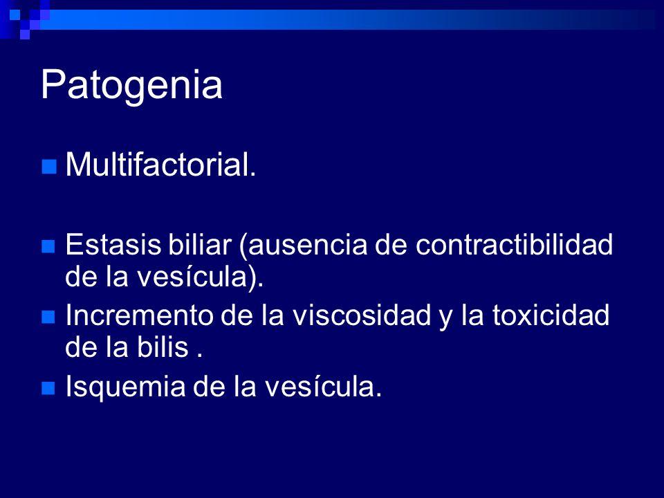 Patogenia Multifactorial.