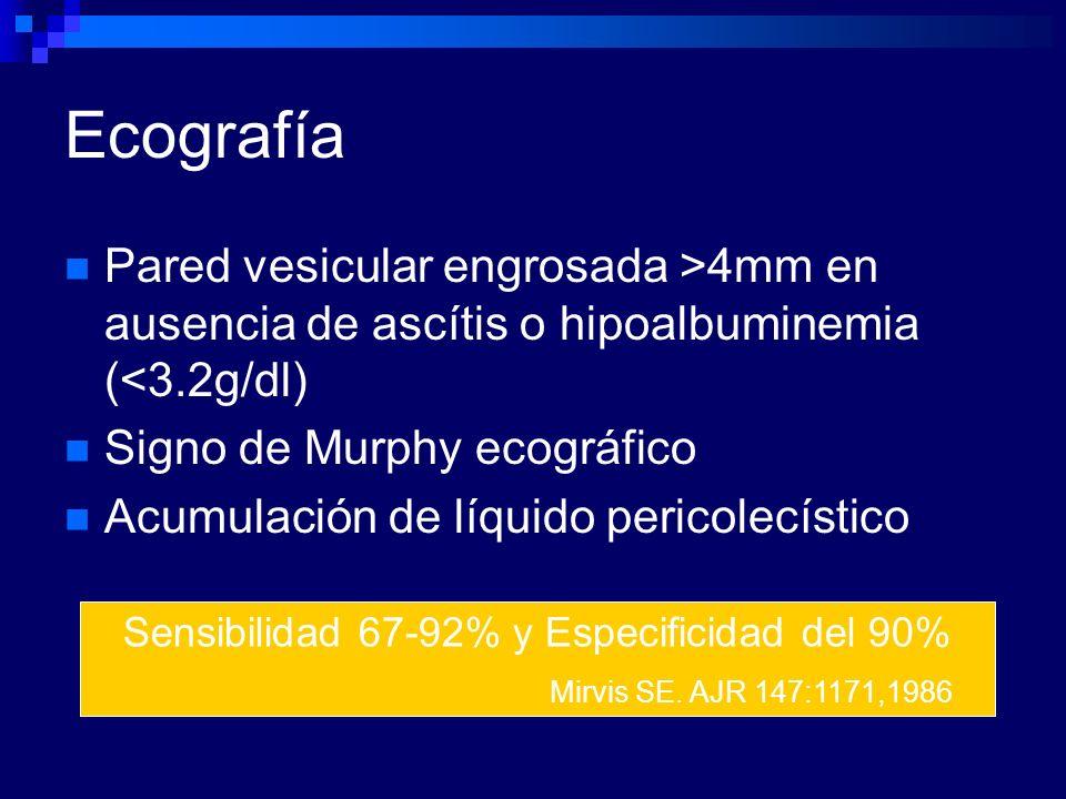 Sensibilidad 67-92% y Especificidad del 90%