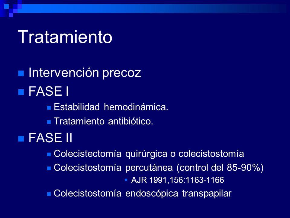 Tratamiento Intervención precoz FASE I FASE II