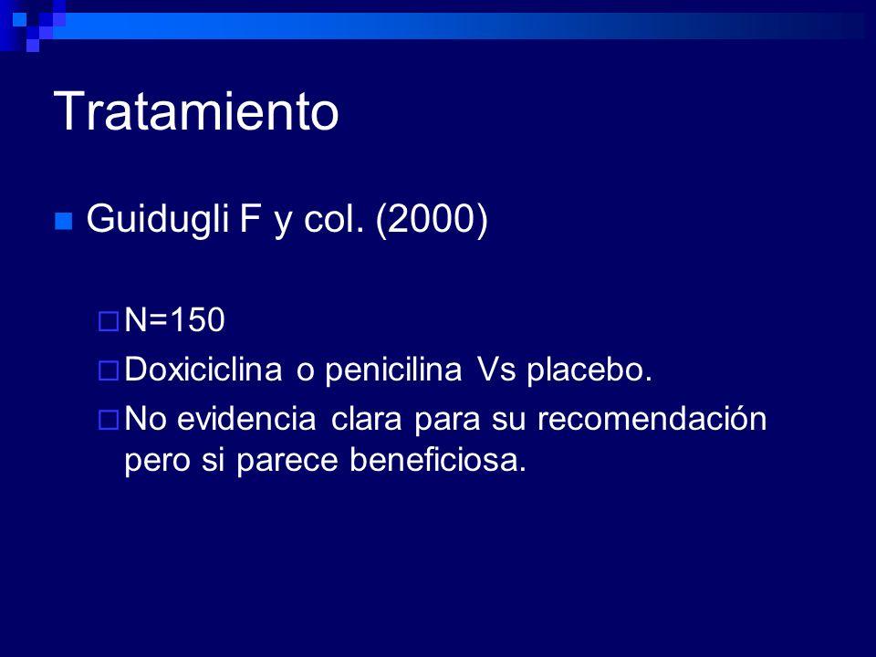 Tratamiento Guidugli F y col. (2000) N=150