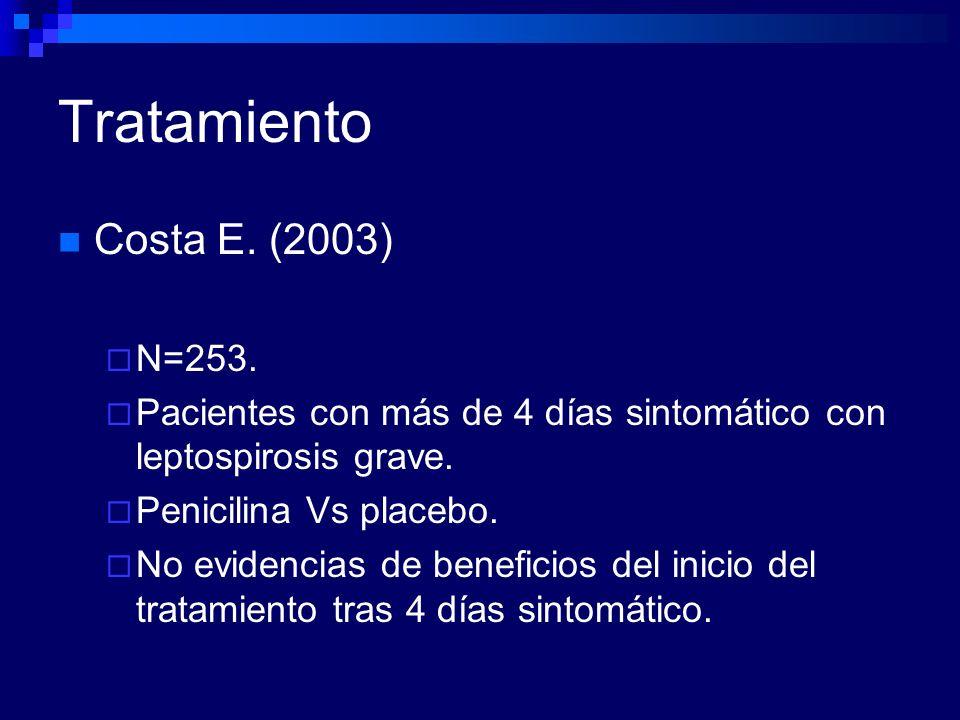 Tratamiento Costa E. (2003) N=253.