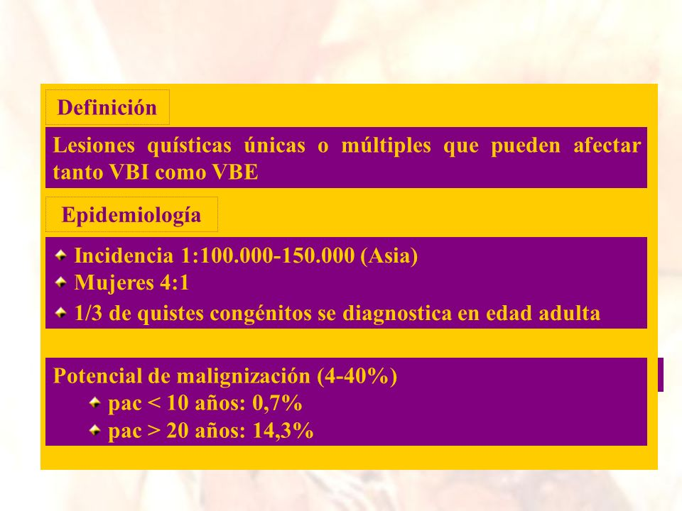 Definición Lesiones quísticas únicas o múltiples que pueden afectar tanto VBI como VBE. Epidemiología.