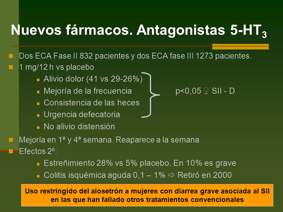 Nuevos fármacos. Antagonistas 5-HT3