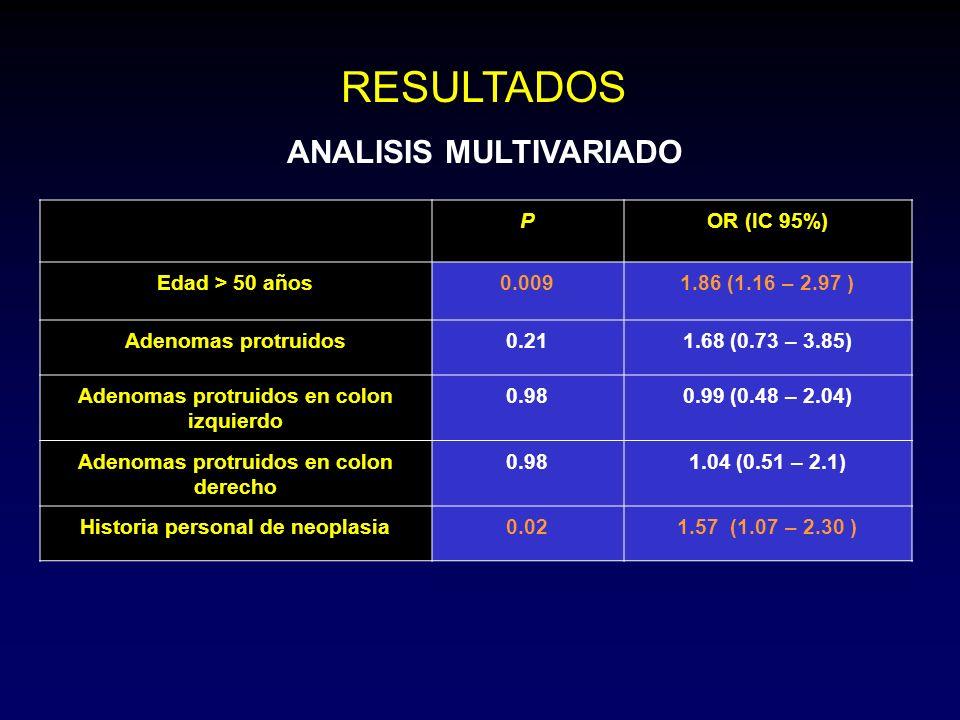 RESULTADOS ANALISIS MULTIVARIADO P OR (IC 95%) Edad > 50 años 0.009