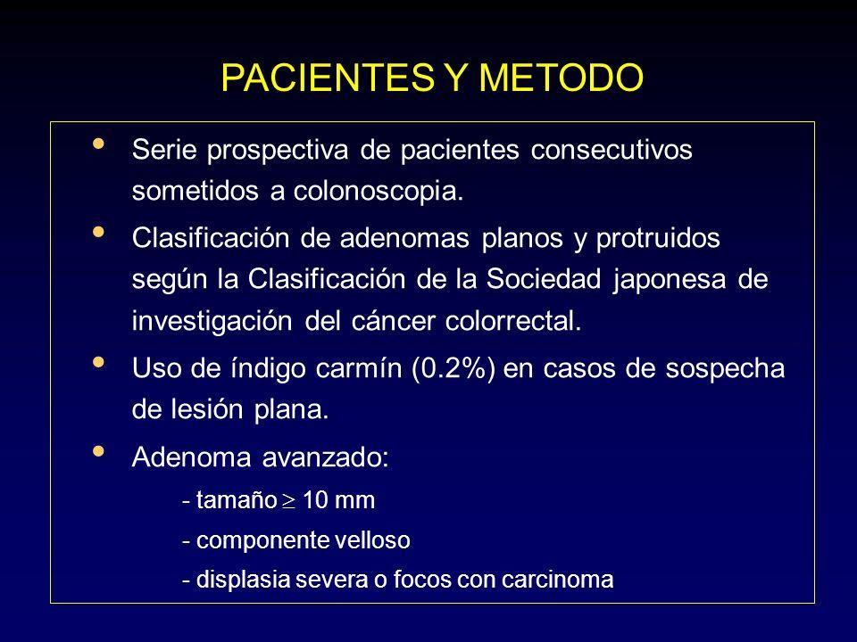 PACIENTES Y METODO Serie prospectiva de pacientes consecutivos sometidos a colonoscopia.