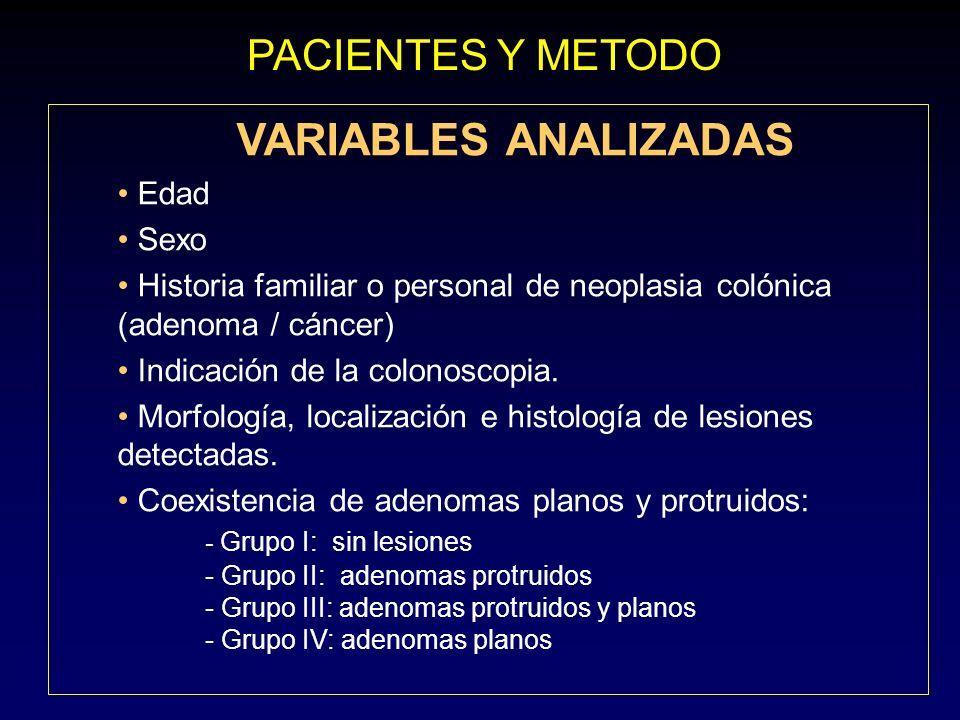 VARIABLES ANALIZADAS PACIENTES Y METODO - Grupo I: sin lesiones Edad