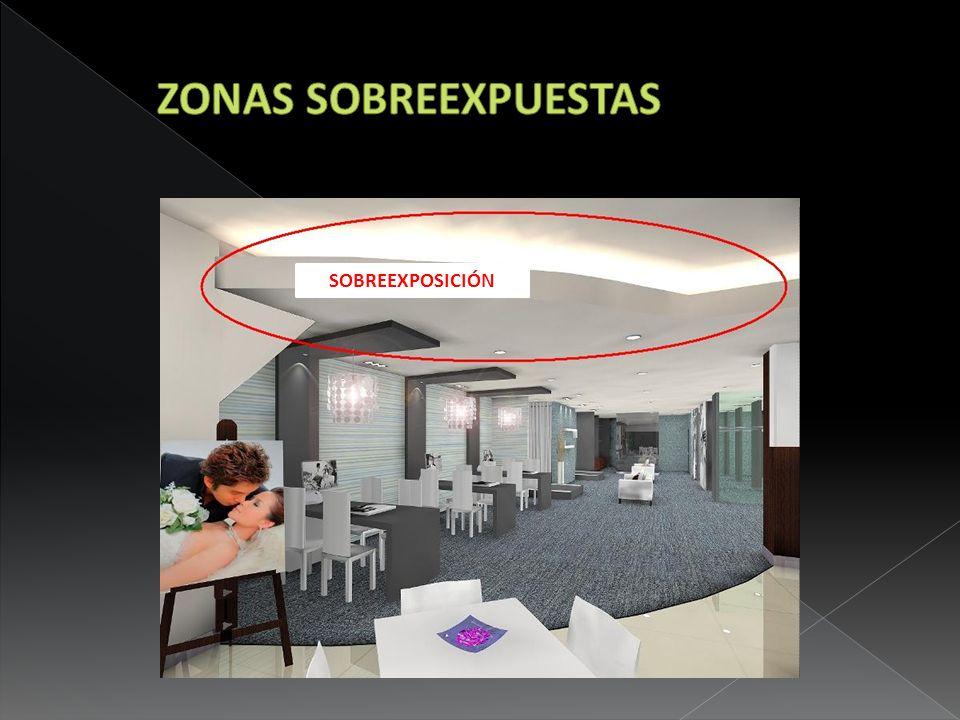 ZONAS SOBREEXPUESTAS SOBREEXPOSICIÓN