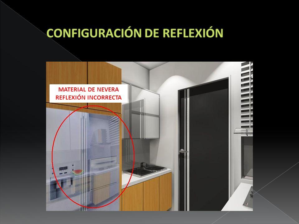CONFIGURACIÓN DE REFLEXIÓN