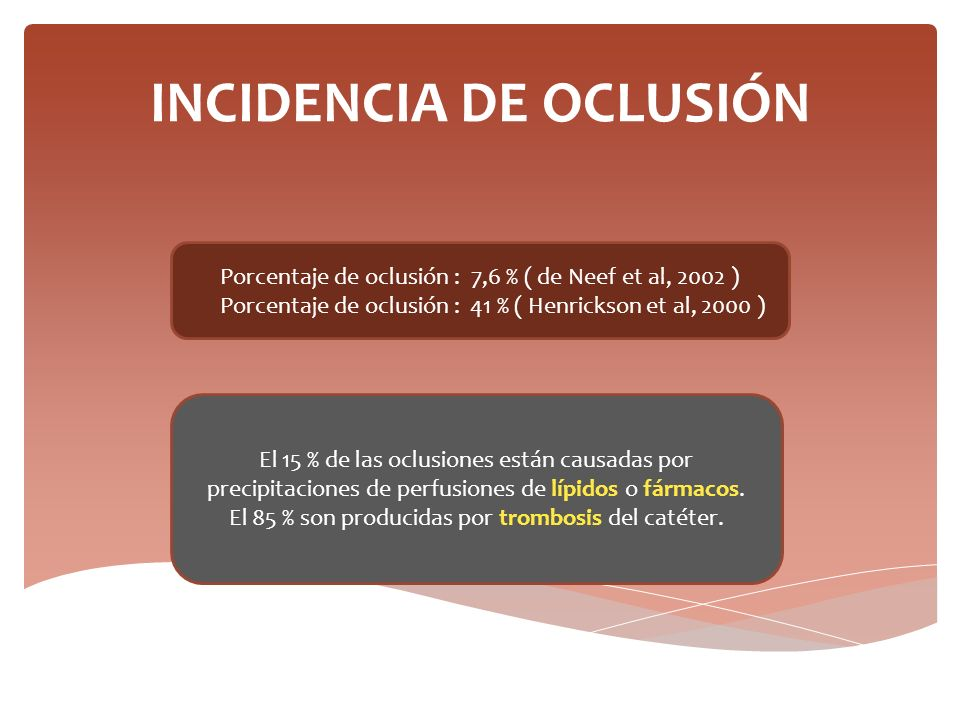 INCIDENCIA DE OCLUSIÓN